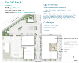 500 Block aerial with opportunities and challanges